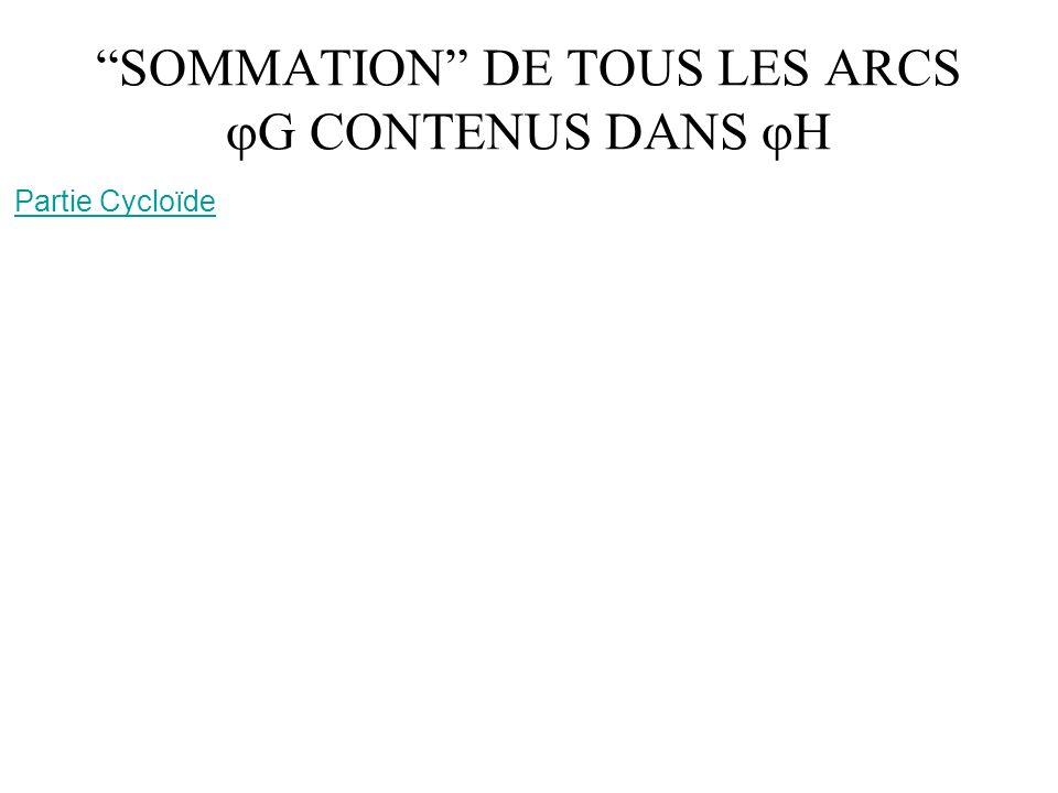 SOMMATION DE TOUS LES ARCS G CONTENUS DANS H Partie Cycloïde