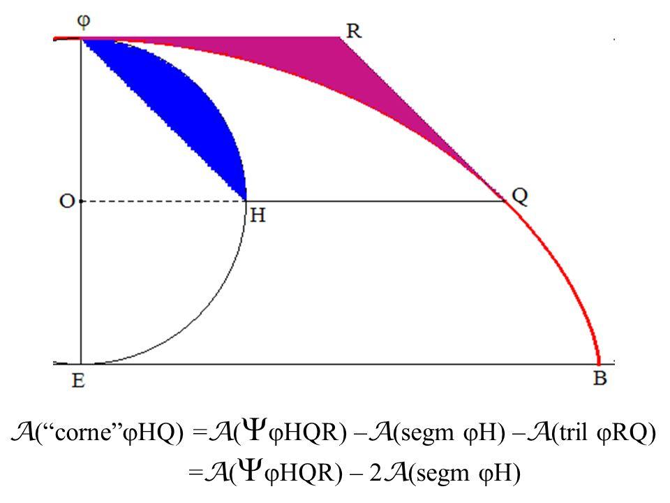 A (corne HQ) = A ( HQR) – A (segm H) – A (tril RQ) = A ( HQR) – 2 A (segm H)