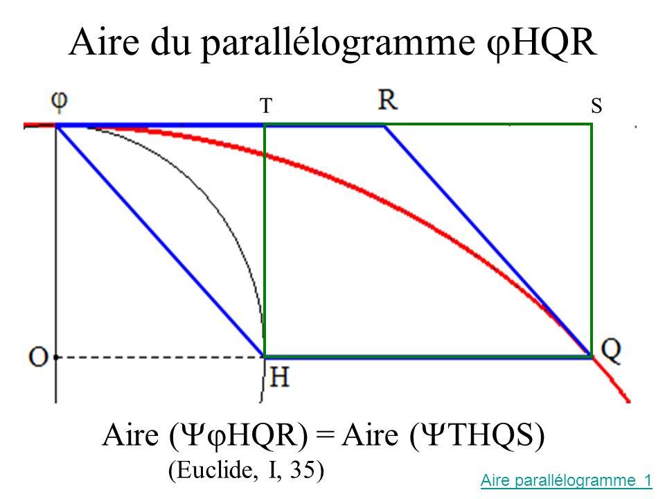 Aire du parallélogramme HQR TS Aire ( HQR) = Aire ( THQS) (Euclide, I, 35) Aire parallélogramme 1
