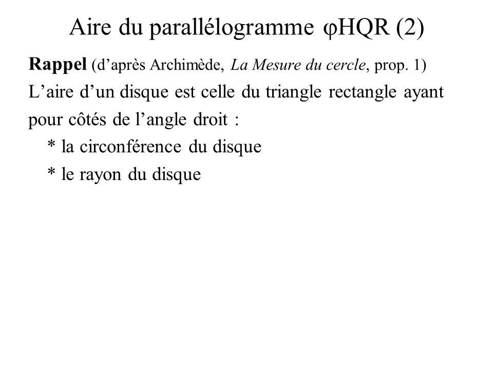 Aire du parallélogramme HQR (2) Rappel (daprès Archimède, La Mesure du cercle, prop. 1) Laire dun disque est celle du triangle rectangle ayant pour cô