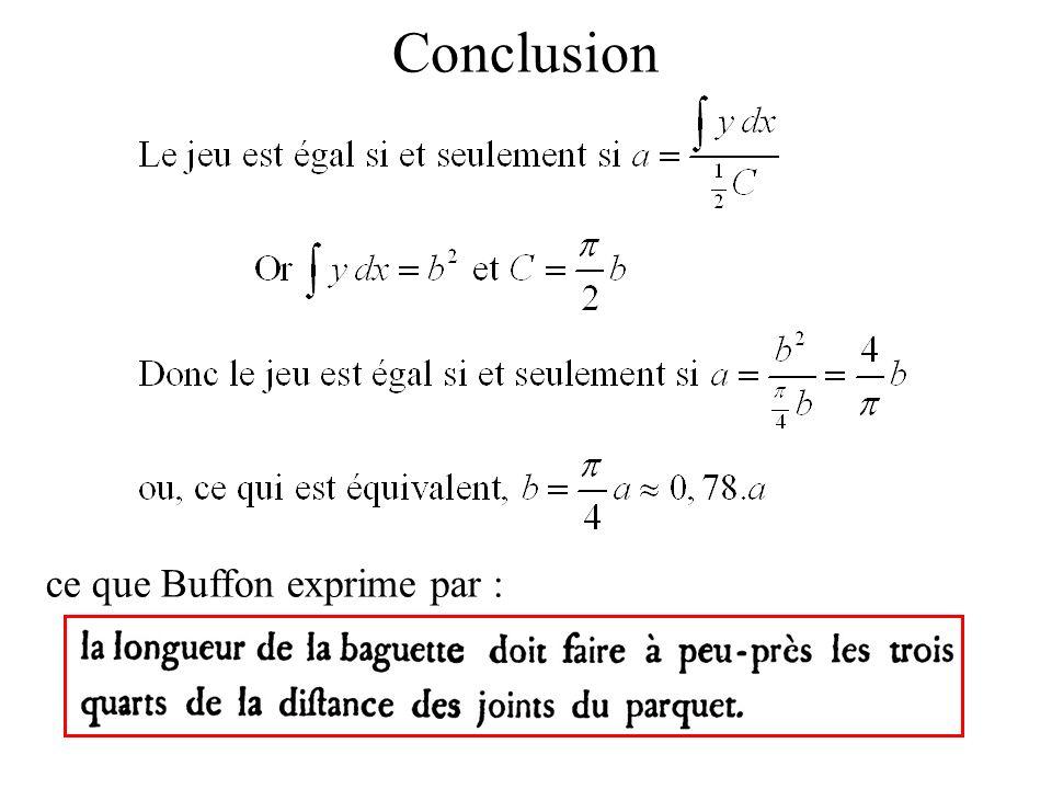 Conclusion ce que Buffon exprime par :
