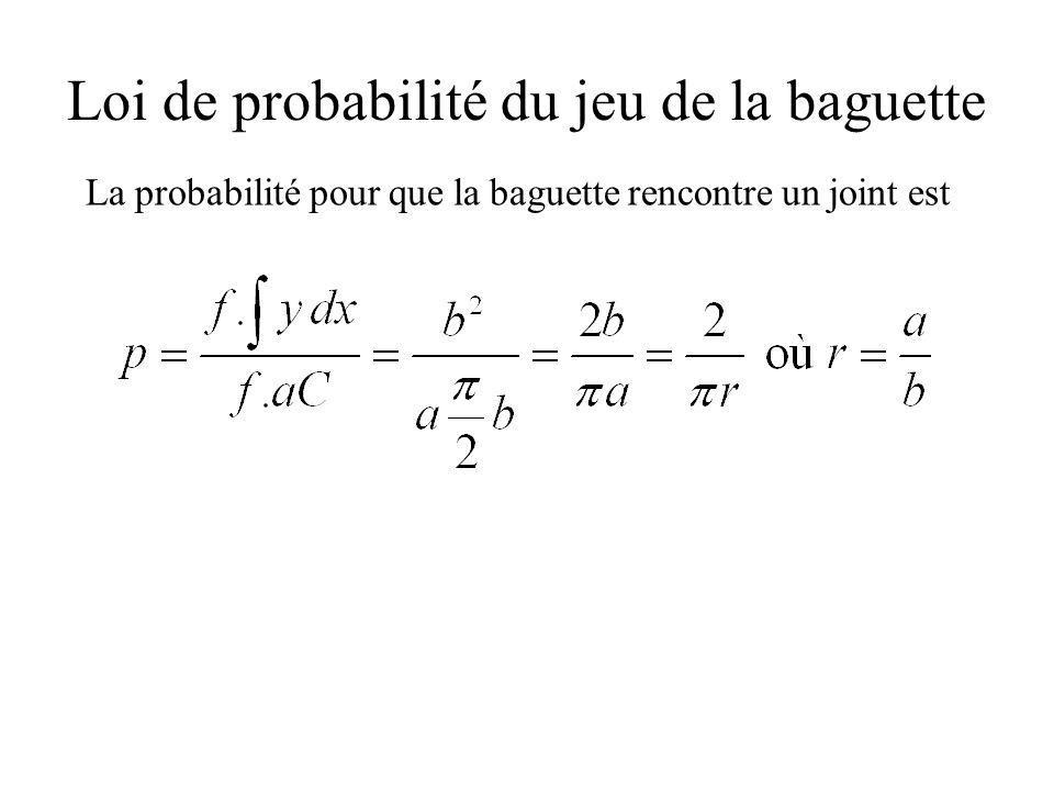 Loi de probabilité du jeu de la baguette La probabilité pour que la baguette rencontre un joint est