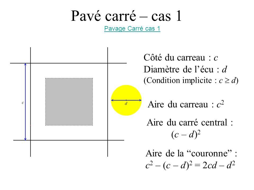 Pavé carré – cas 1 Côté du carreau : c Diamètre de lécu : d (Condition implicite : c d) Pavage Carré cas 1 Aire du carreau : c 2 Aire du carré central