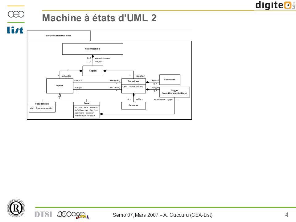 4 Semo07, Mars 2007 – A. Cuccuru (CEA-List) DTSI Machine à états dUML 2