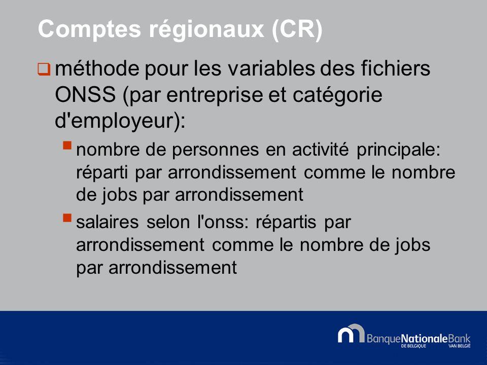 © National Bank of Belgium Comptes régionaux (CR) méthode pour les variables des fichiers ONSS (par entreprise et catégorie d employeur): nombre de personnes en activité principale: réparti par arrondissement comme le nombre de jobs par arrondissement salaires selon l onss: répartis par arrondissement comme le nombre de jobs par arrondissement