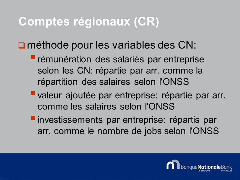 © National Bank of Belgium Comptes régionaux (CR) méthode pour les variables des CN: rémunération des salariés par entreprise selon les CN: répartie par arr.