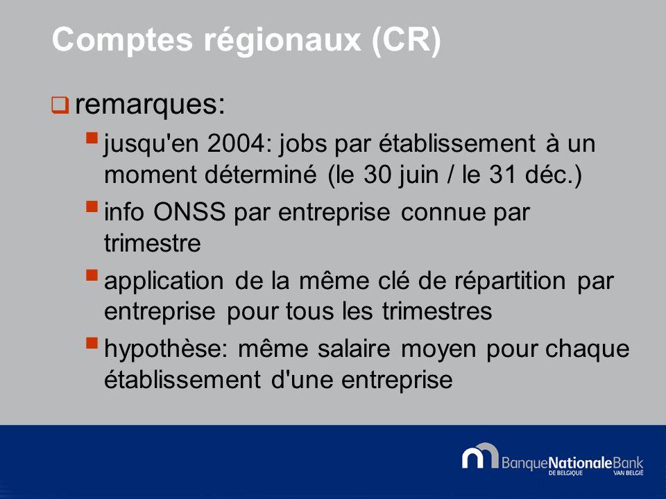 © National Bank of Belgium Comptes régionaux (CR) remarques: jusqu en 2004: jobs par établissement à un moment déterminé (le 30 juin / le 31 déc.) info ONSS par entreprise connue par trimestre application de la même clé de répartition par entreprise pour tous les trimestres hypothèse: même salaire moyen pour chaque établissement d une entreprise