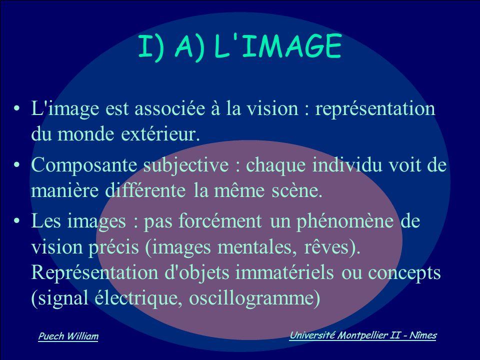 Vision par Ordinateur Puech William Université Montpellier II - Nîmes L'image est associée à la vision : représentation du monde extérieur. Composante