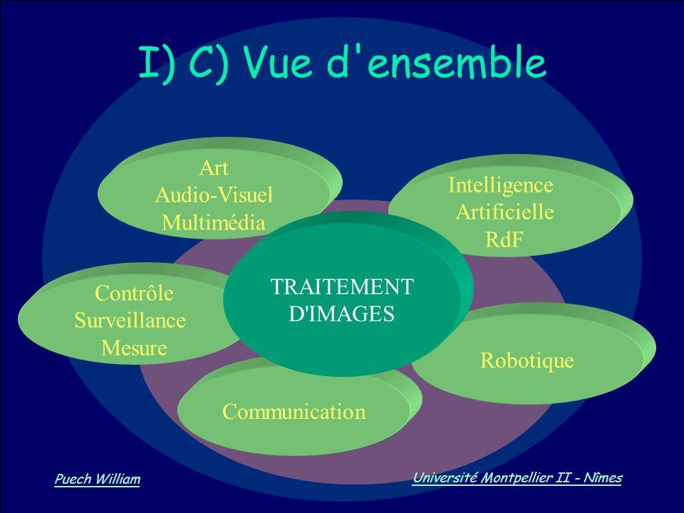 Vision par Ordinateur Puech William Université Montpellier II - Nîmes I) C) Vue d'ensemble Contrôle Surveillance Mesure Communication Robotique Art Au