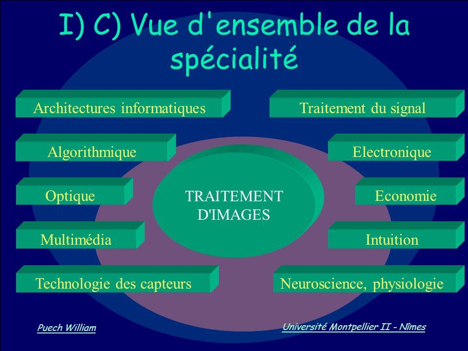 Vision par Ordinateur Puech William Université Montpellier II - Nîmes I) C) Vue d'ensemble de la spécialité TRAITEMENT D'IMAGES Architectures informat