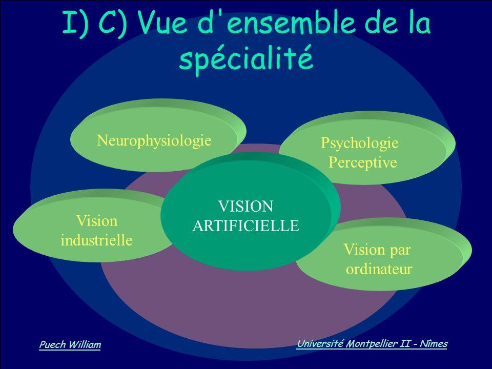 Vision par Ordinateur Puech William Université Montpellier II - Nîmes I) C) Vue d'ensemble de la spécialité Vision industrielle Vision par ordinateur
