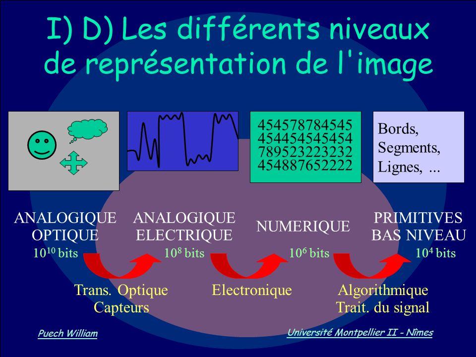 Vision par Ordinateur Puech William Université Montpellier II - Nîmes I) D) Les différents niveaux de représentation de l'image ANALOGIQUE OPTIQUE 10