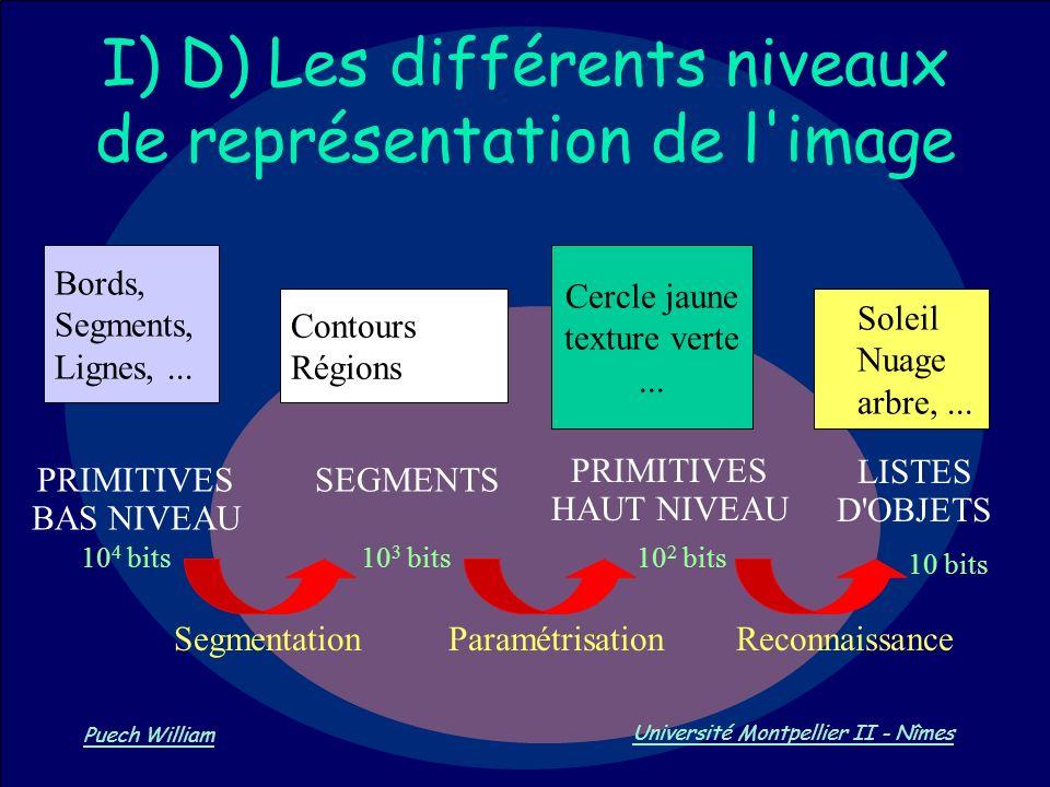 Vision par Ordinateur Puech William Université Montpellier II - Nîmes I) D) Les différents niveaux de représentation de l'image Bords, Segments, Ligne