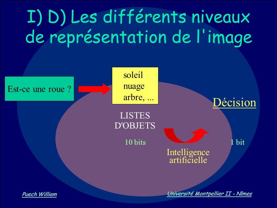 Vision par Ordinateur Puech William Université Montpellier II - Nîmes I) D) Les différents niveaux de représentation de l'image LISTES D'OBJETS 10 bit