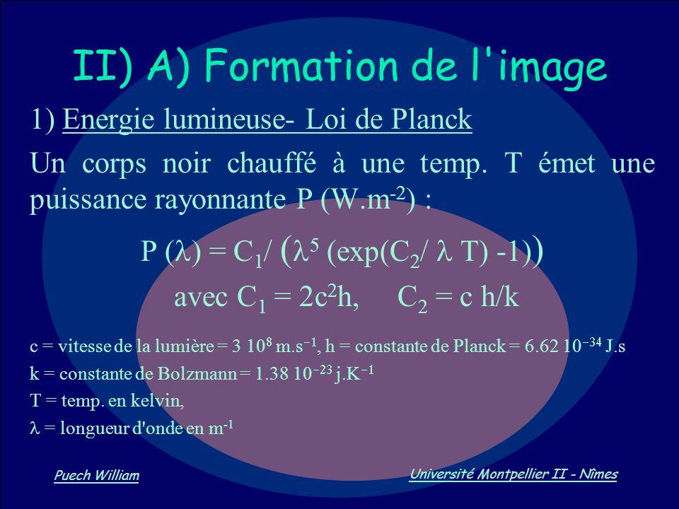 Vision par Ordinateur Puech William Université Montpellier II - Nîmes II) A) Formation de l'image 1) Energie lumineuse- Loi de Planck Un corps noir ch