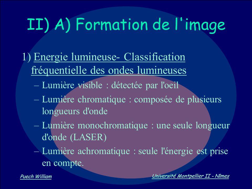 Vision par Ordinateur Puech William Université Montpellier II - Nîmes 1) Energie lumineuse- Classification fréquentielle des ondes lumineuses –Lumière