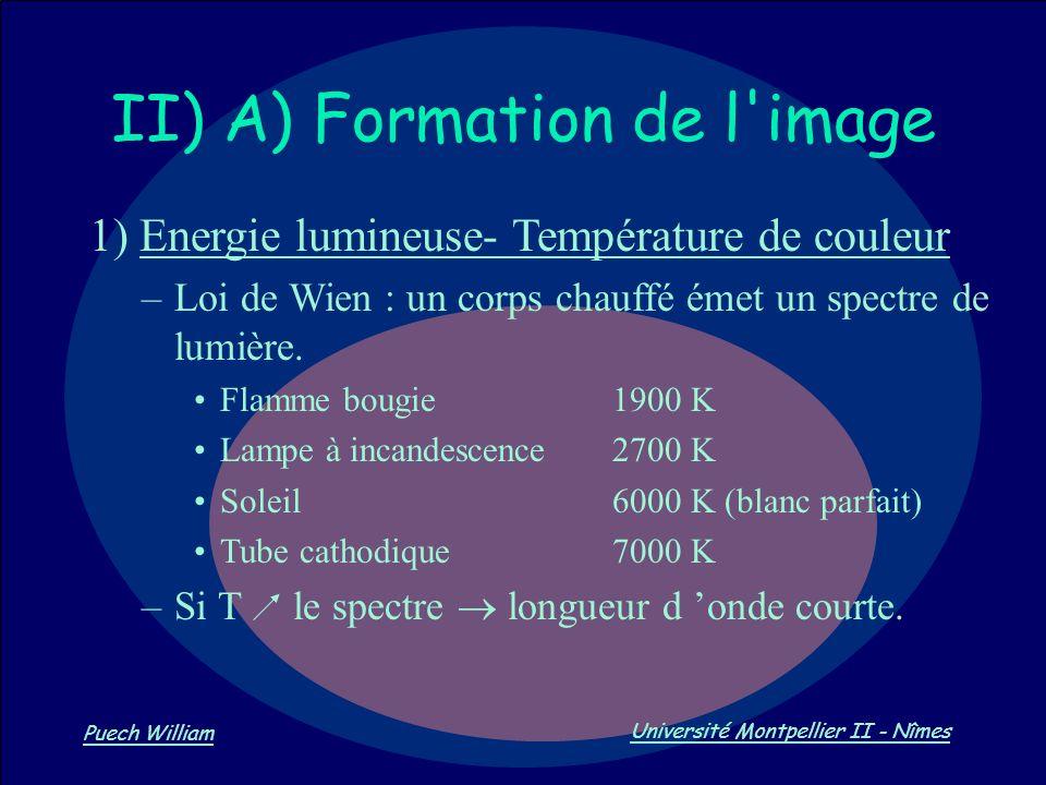 Vision par Ordinateur Puech William Université Montpellier II - Nîmes 1) Energie lumineuse- Température de couleur –Loi de Wien : un corps chauffé éme