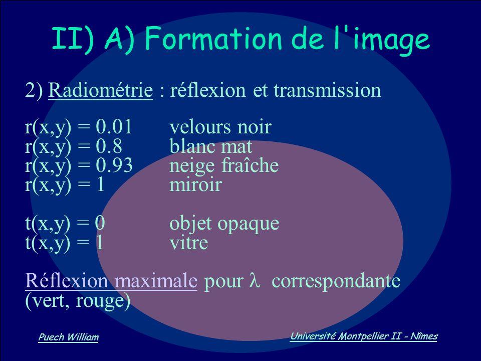 Vision par Ordinateur Puech William Université Montpellier II - Nîmes II) A) Formation de l'image 2) Radiométrie : réflexion et transmission r(x,y) =