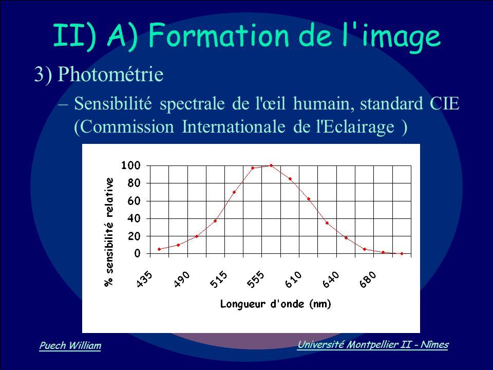 Vision par Ordinateur Puech William Université Montpellier II - Nîmes II) A) Formation de l'image 3) Photométrie –Sensibilité spectrale de l'œil humai