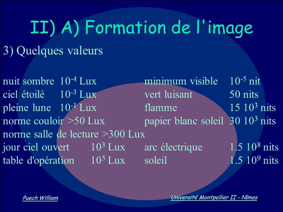 Vision par Ordinateur Puech William Université Montpellier II - Nîmes II) A) Formation de l'image 3) Quelques valeurs nuit sombre10 -4 Luxminimum visi