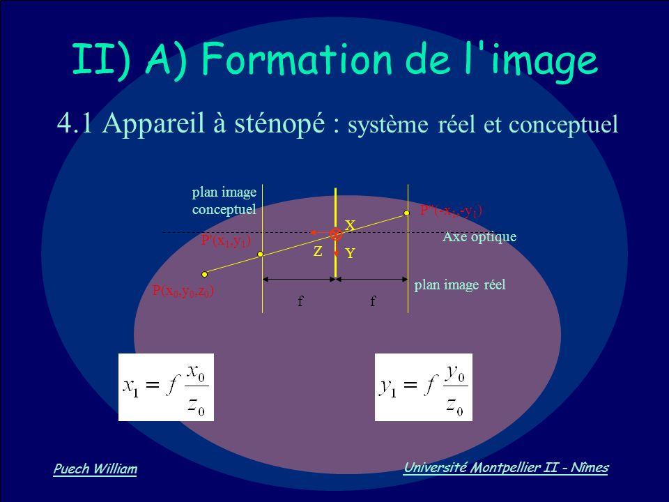 Vision par Ordinateur Puech William Université Montpellier II - Nîmes II) A) Formation de l'image 4.1 Appareil à sténopé : système réel et conceptuel