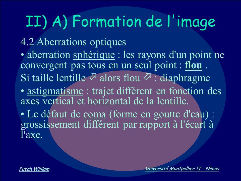 Vision par Ordinateur Puech William Université Montpellier II - Nîmes II) A) Formation de l'image 4.2 Aberrations optiques aberration sphérique : les