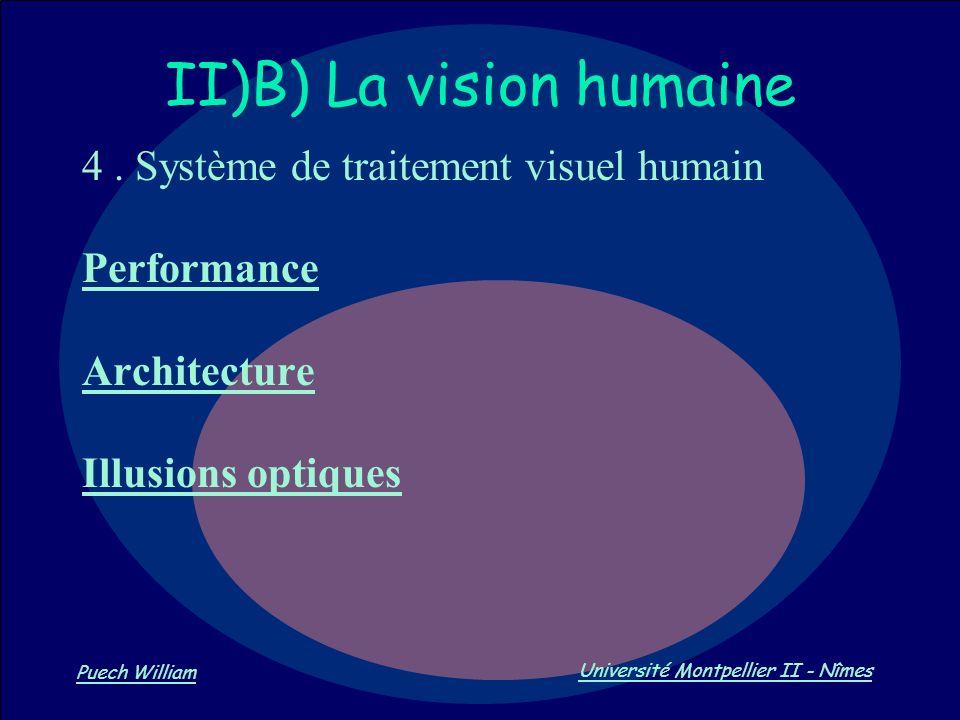 Vision par Ordinateur Puech William Université Montpellier II - Nîmes II)B) La vision humaine 4. Système de traitement visuel humain Performance Archi