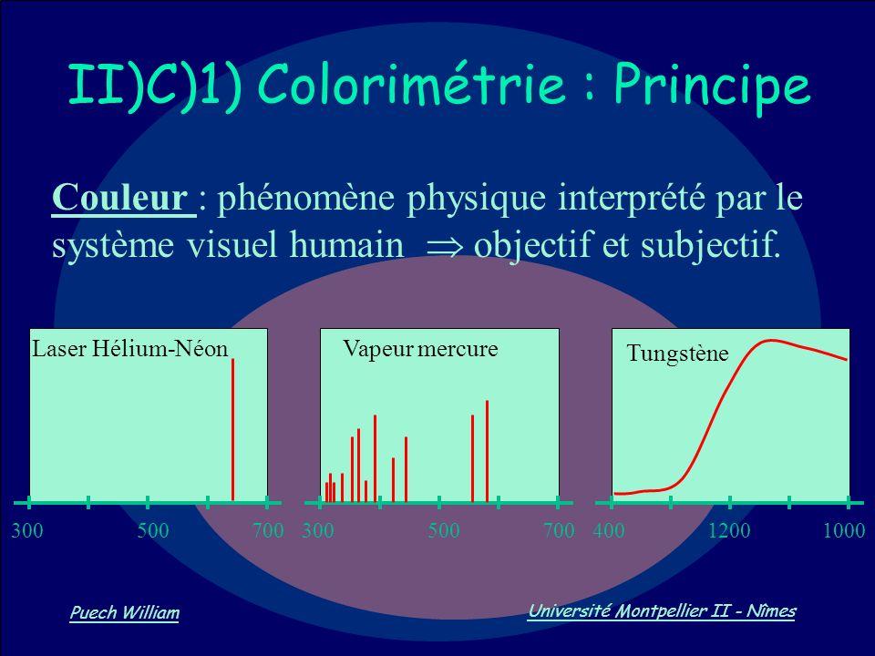 Vision par Ordinateur Puech William Université Montpellier II - Nîmes II)C)1) Colorimétrie : Principe Couleur : phénomène physique interprété par le s