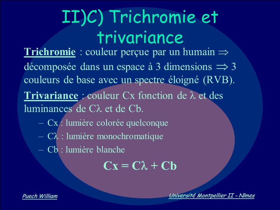 Vision par Ordinateur Puech William Université Montpellier II - Nîmes II)C) Trichromie et trivariance Trichromie : couleur perçue par un humain décomp