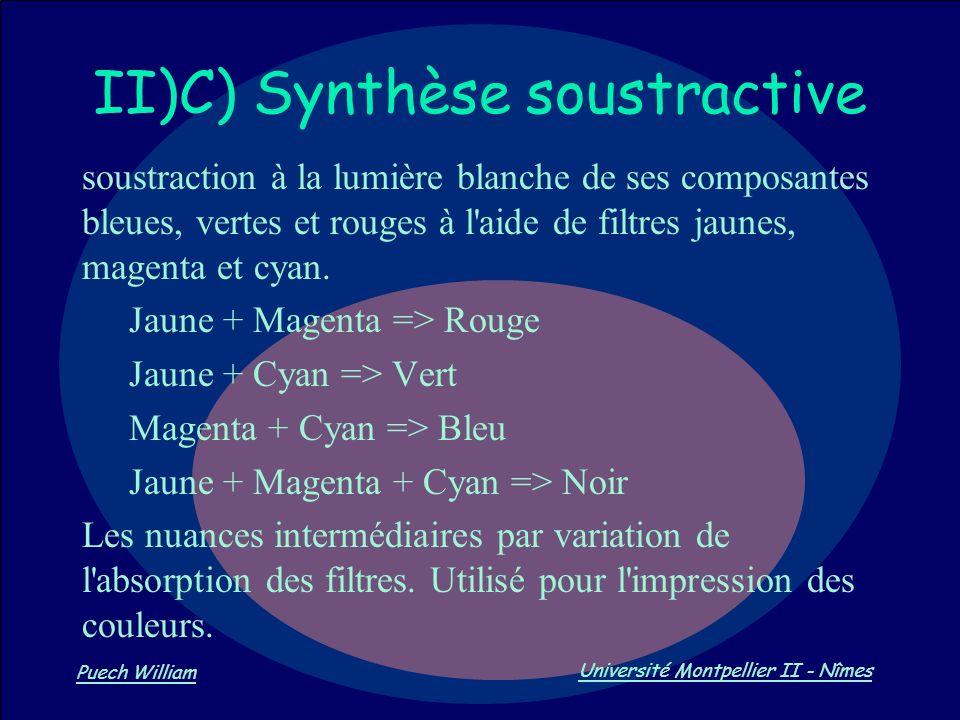 Vision par Ordinateur Puech William Université Montpellier II - Nîmes II)C) Synthèse soustractive soustraction à la lumière blanche de ses composantes