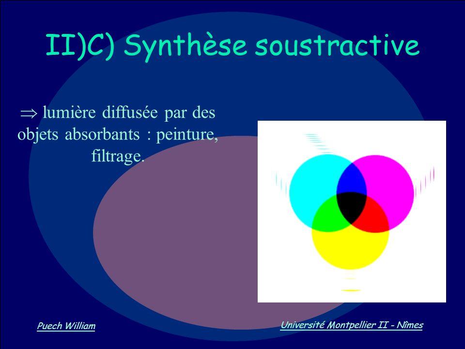 Vision par Ordinateur Puech William Université Montpellier II - Nîmes II)C) Synthèse soustractive lumière diffusée par des objets absorbants : peintur