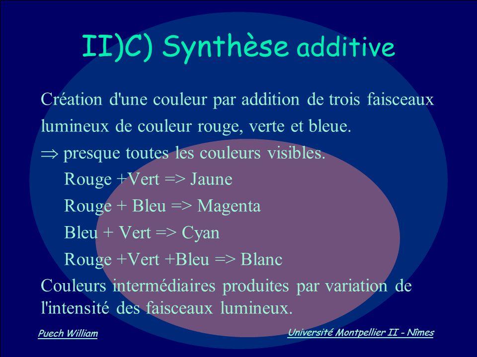 Vision par Ordinateur Puech William Université Montpellier II - Nîmes II)C) Synthèse additive Création d'une couleur par addition de trois faisceaux l