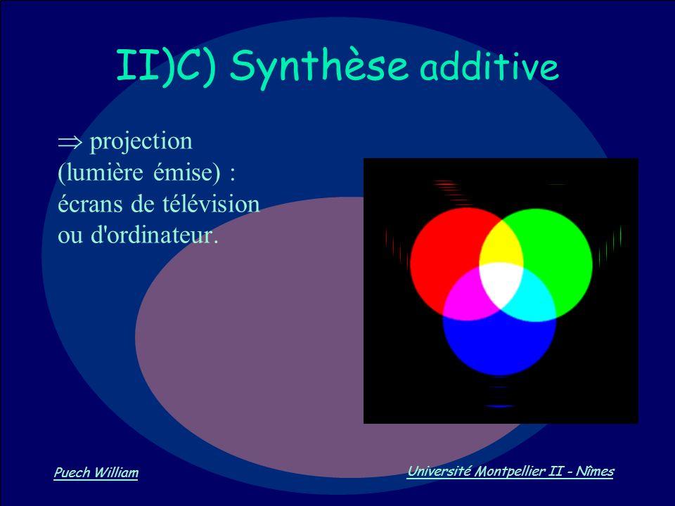 Vision par Ordinateur Puech William Université Montpellier II - Nîmes II)C) Synthèse additive projection (lumière émise) : écrans de télévision ou d'o