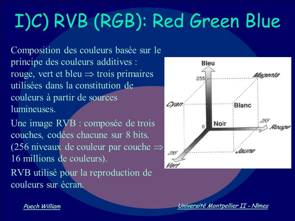 Vision par Ordinateur Puech William Université Montpellier II - Nîmes I)C) RVB (RGB): Red Green Blue Composition des couleurs basée sur le principe de