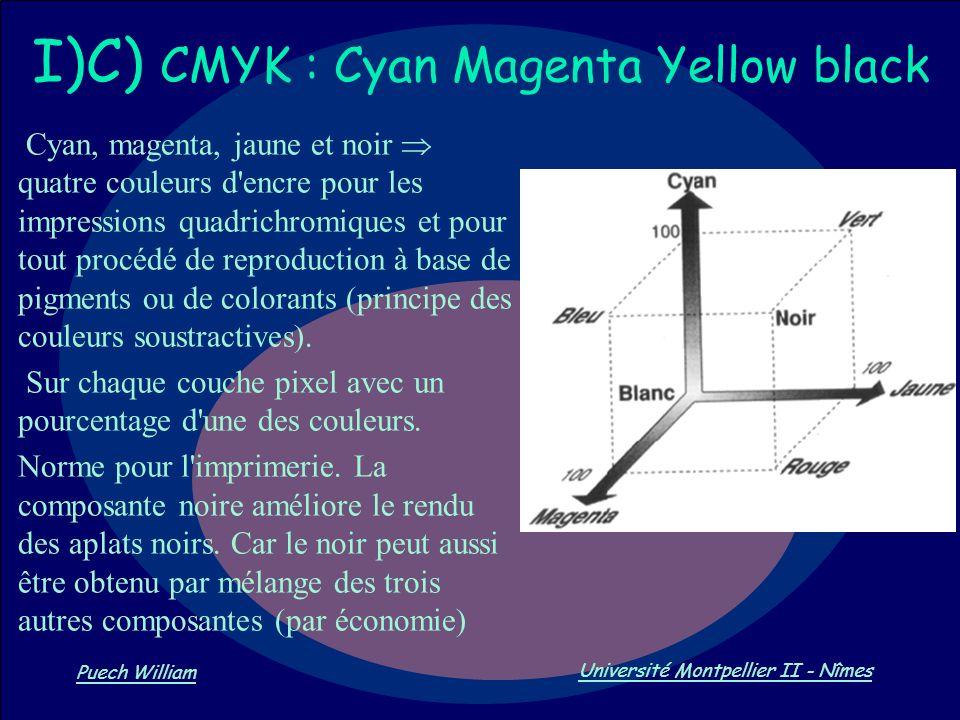 Vision par Ordinateur Puech William Université Montpellier II - Nîmes I)C) CMYK : Cyan Magenta Yellow black Cyan, magenta, jaune et noir quatre couleu