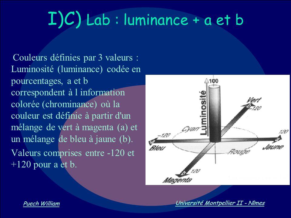 Vision par Ordinateur Puech William Université Montpellier II - Nîmes I)C) Lab : luminance + a et b Couleurs définies par 3 valeurs : Luminosité (lumi