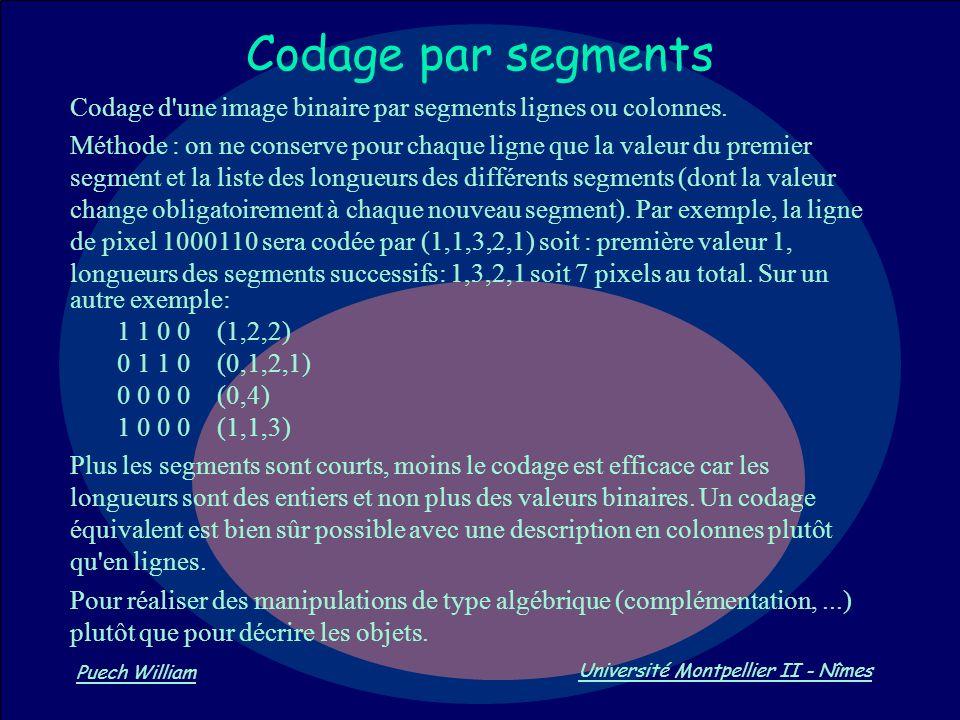 Vision par Ordinateur Puech William Université Montpellier II - Nîmes Codage par segments Codage d'une image binaire par segments lignes ou colonnes.