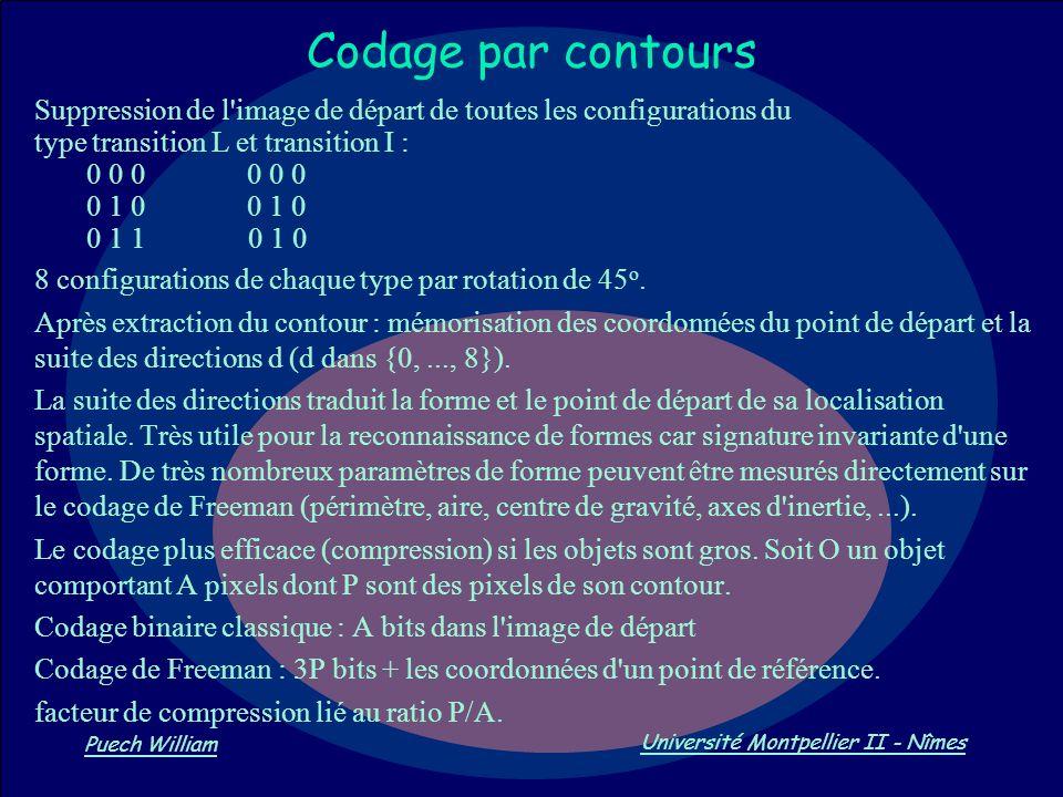 Vision par Ordinateur Puech William Université Montpellier II - Nîmes Codage par contours Suppression de l'image de départ de toutes les configuration