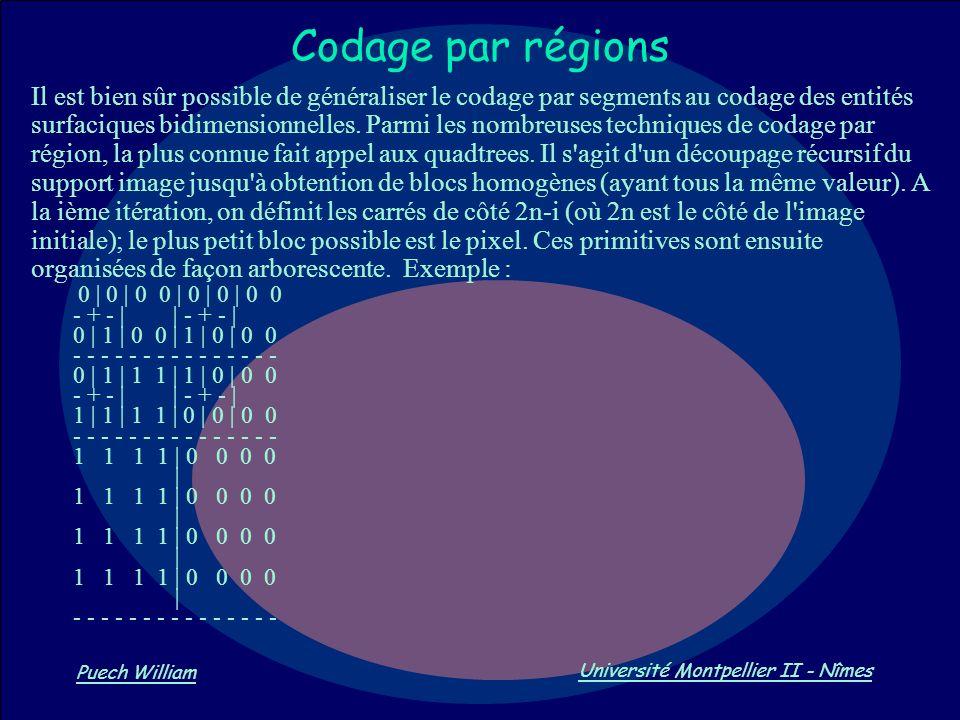 Vision par Ordinateur Puech William Université Montpellier II - Nîmes Codage par régions Il est bien sûr possible de généraliser le codage par segment