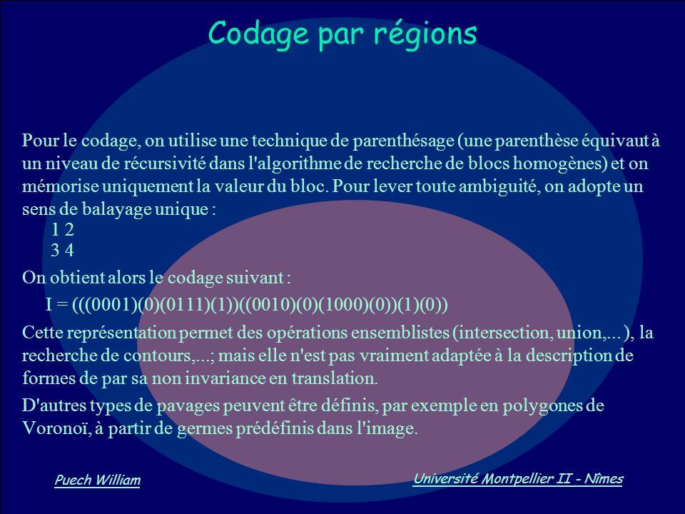 Vision par Ordinateur Puech William Université Montpellier II - Nîmes Codage par régions Pour le codage, on utilise une technique de parenthésage (une