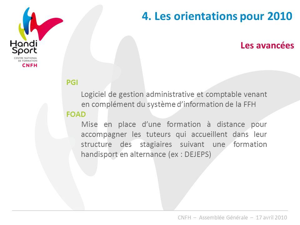 CNFH – Assemblée Générale – 17 avril 2010 PGI Logiciel de gestion administrative et comptable venant en complément du système dinformation de la FFH F