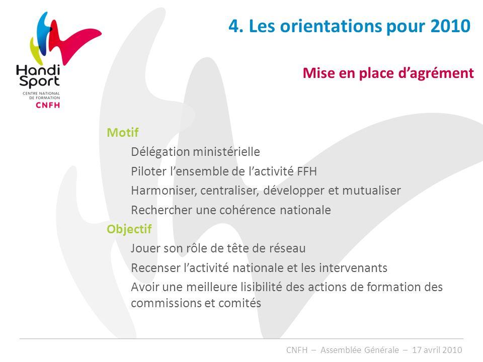 CNFH – Assemblée Générale – 17 avril 2010 Motif Délégation ministérielle Piloter lensemble de lactivité FFH Harmoniser, centraliser, développer et mut