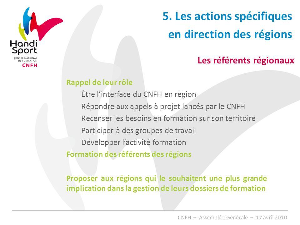 CNFH – Assemblée Générale – 17 avril 2010 Rappel de leur rôle Être linterface du CNFH en région Répondre aux appels à projet lancés par le CNFH Recens