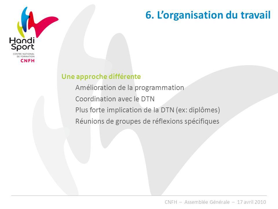 CNFH – Assemblée Générale – 17 avril 2010 Une approche différente Amélioration de la programmation Coordination avec le DTN Plus forte implication de