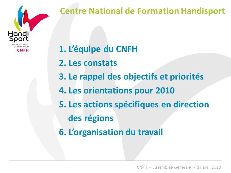 1. Léquipe du CNFH 2. Les constats 3. Le rappel des objectifs et priorités 4. Les orientations pour 2010 5. Les actions spécifiques en direction des r