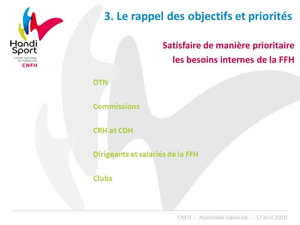 CNFH – Assemblée Générale – 17 avril 2010 DTN Commissions CRH et CDH Dirigeants et salariés de la FFH Clubs 3. Le rappel des objectifs et priorités Sa