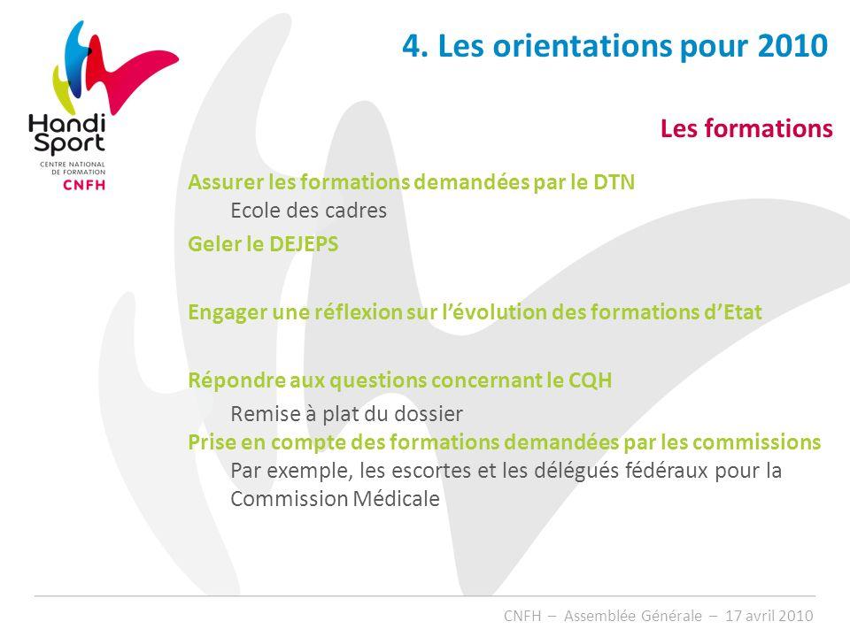 CNFH – Assemblée Générale – 17 avril 2010 Assurer les formations demandées par le DTN Ecole des cadres Geler le DEJEPS Engager une réflexion sur lévol