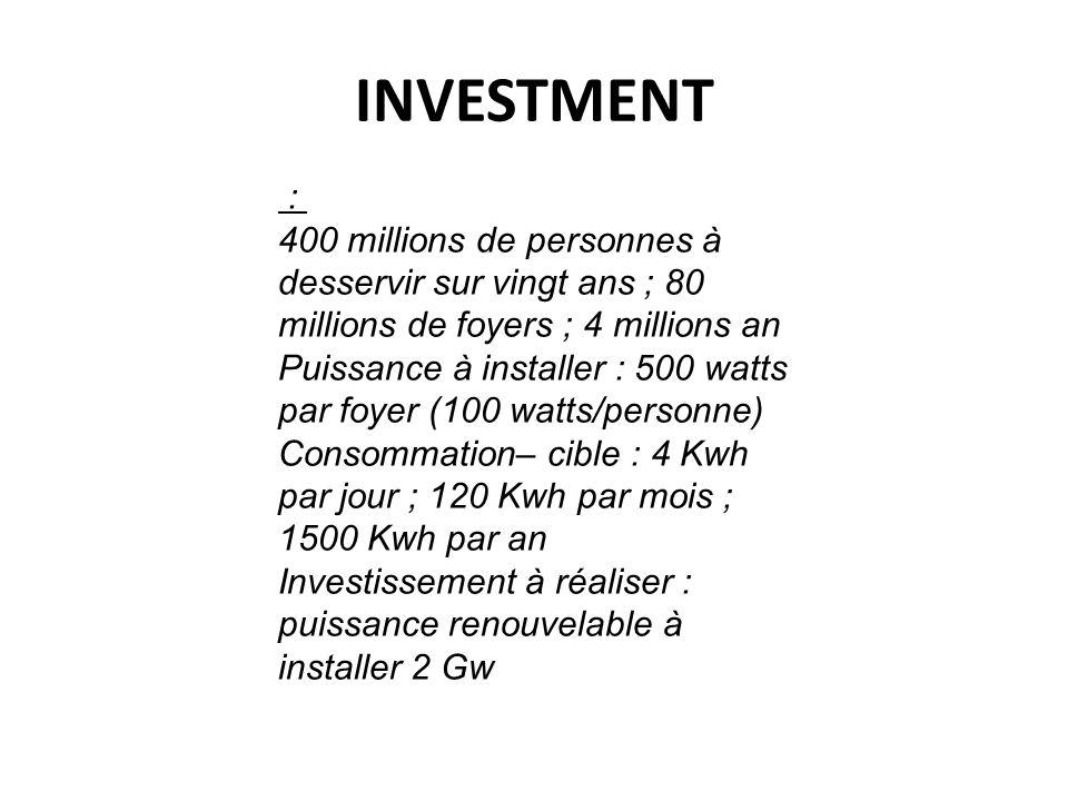 INVESTMENT : 400 millions de personnes à desservir sur vingt ans ; 80 millions de foyers ; 4 millions an Puissance à installer : 500 watts par foyer (