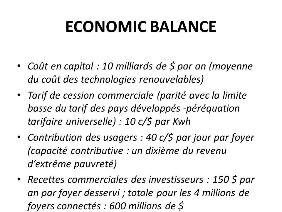 ECONOMIC BALANCE Coût en capital : 10 milliards de $ par an (moyenne du coût des technologies renouvelables) Tarif de cession commerciale (parité avec la limite basse du tarif des pays développés -péréquation tarifaire universelle) : 10 c/$ par Kwh Contribution des usagers : 40 c/$ par jour par foyer (capacité contributive : un dixième du revenu dextrême pauvreté) Recettes commerciales des investisseurs : 150 $ par an par foyer desservi ; totale pour les 4 millions de foyers connectés : 600 millions de $