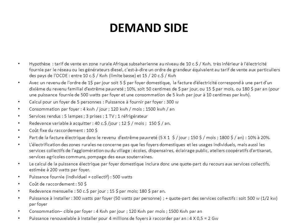 DEMAND SIDE Hypothèse : tarif de vente en zone rurale Afrique subsaharienne au niveau de 10 c.$ / Kwh, très inférieur à lélectricité fournie par le réseau ou les générateurs diesel, c est-à-dire un ordre de grandeur équivalent au tarif de vente aux particuliers des pays de lOCDE : entre 10 c.$ / Kwh (limite basse) et 15 / 20 c.$ / Kwh Avec un revenu de lordre de 1$ par jour soit 5 $ par foyer domestique, la facture délectricité correspond à une part dun dixième du revenu familial dextrême pauvreté ; 10%, soit 50 centimes de $ par jour, ou 15 $ par mois, ou 180 $ par an (pour une puissance fournie de 500 watts par foyer et une consommation de 5 kwh par jour à 10 centimes par kwh).